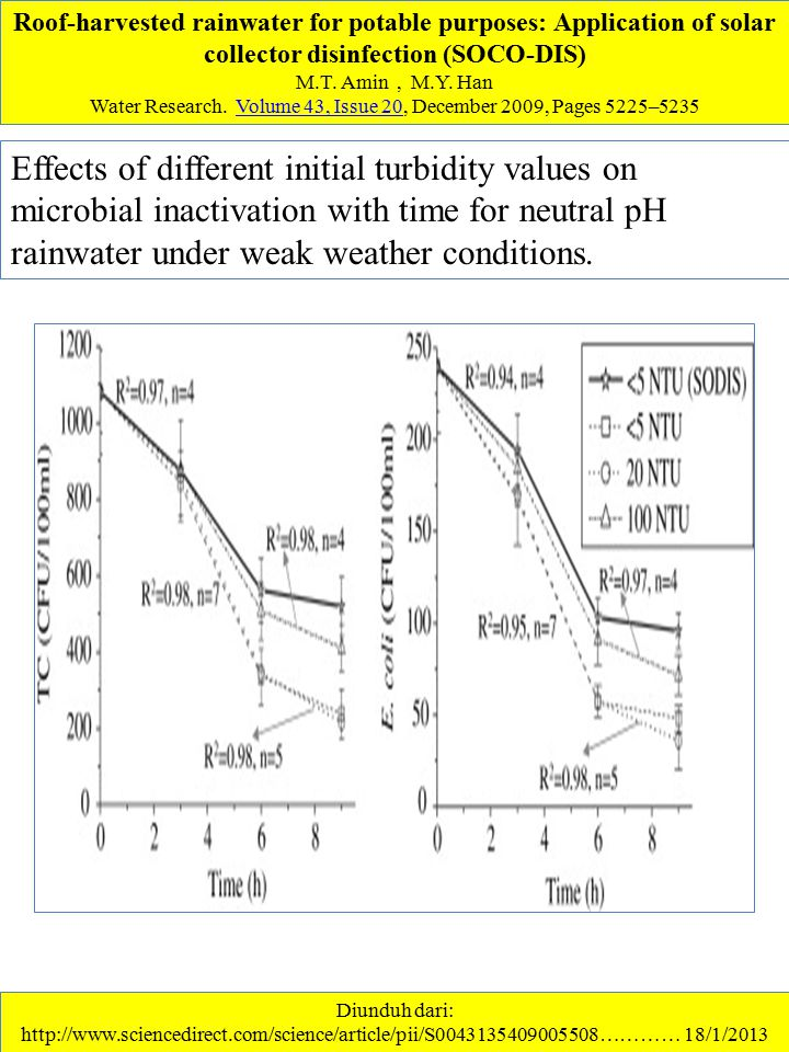 Water Research. Volume 43, Issue 20, December 2009, Pages 5225–5235