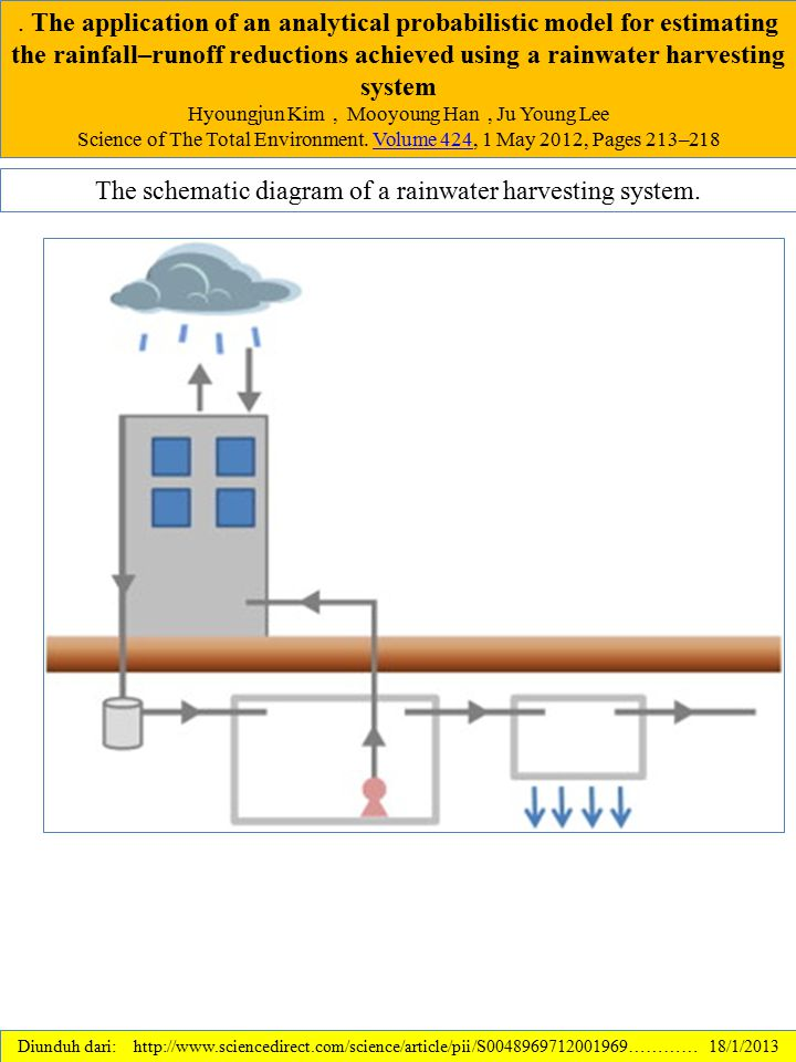 The schematic diagram of a rainwater harvesting system.