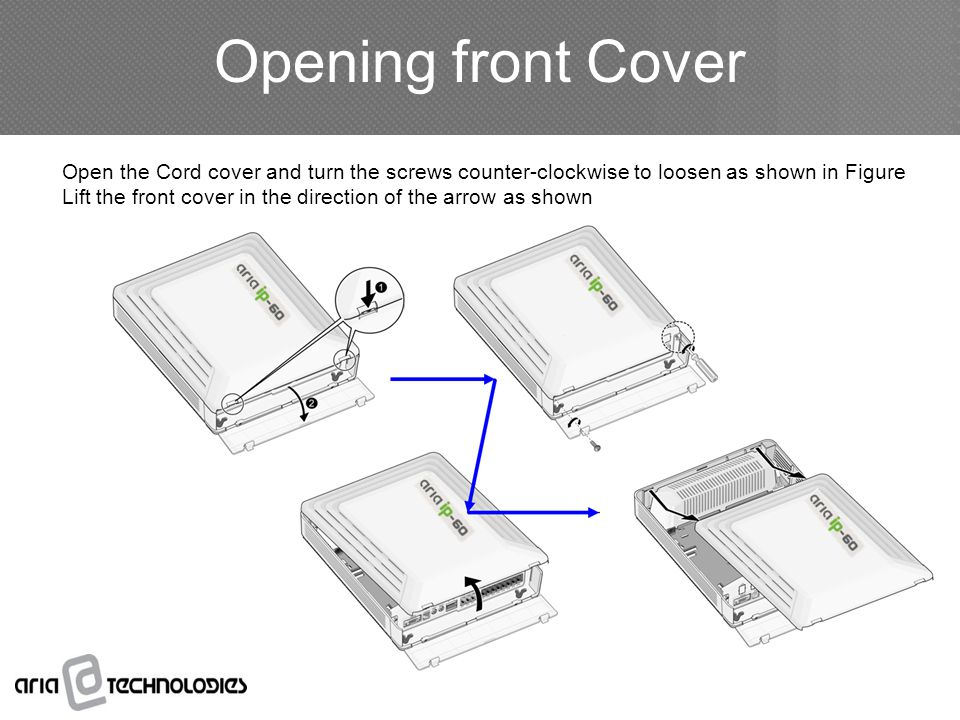Opening front Cover Open the Cord cover and turn the screws counter-clockwise to loosen as shown in Figure.