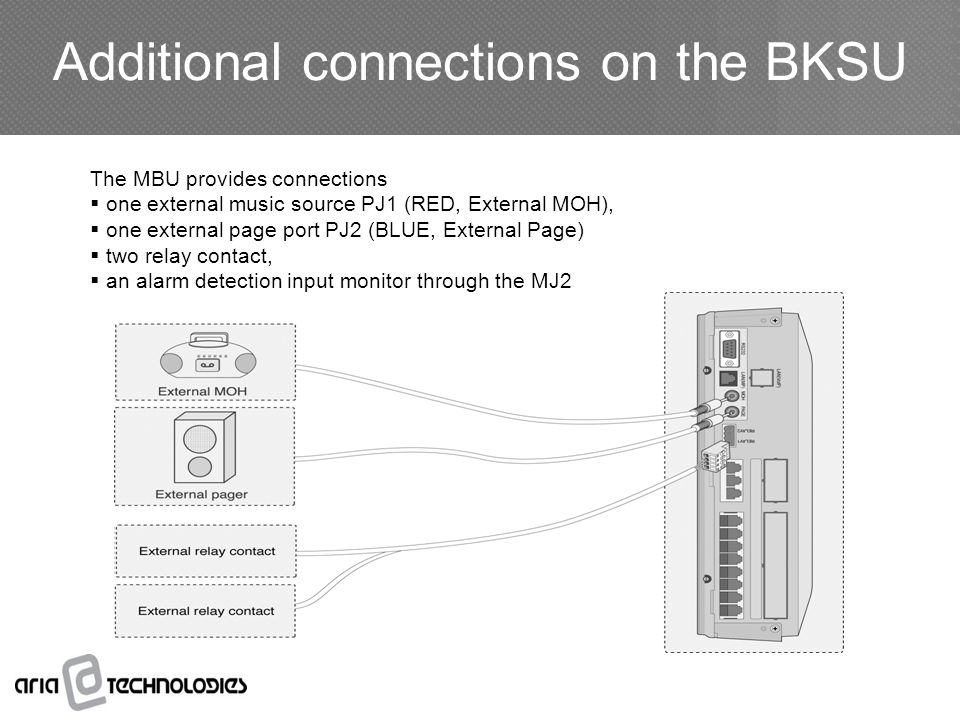 Additional connections on the BKSU