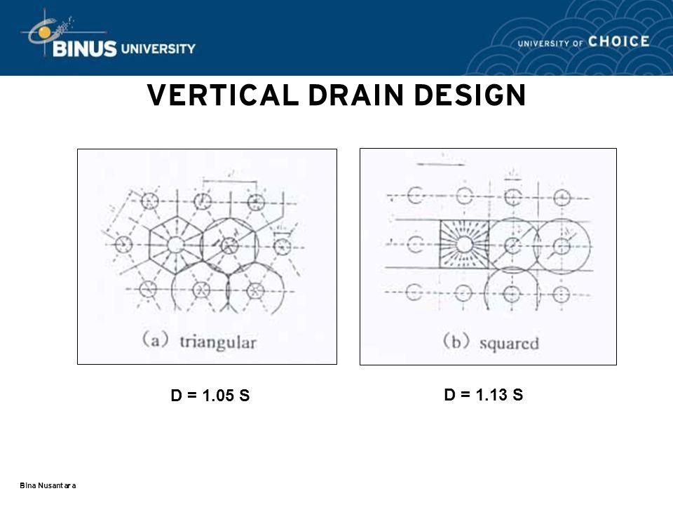 VERTICAL DRAIN DESIGN D = 1.05 S D = 1.13 S Bina Nusantara