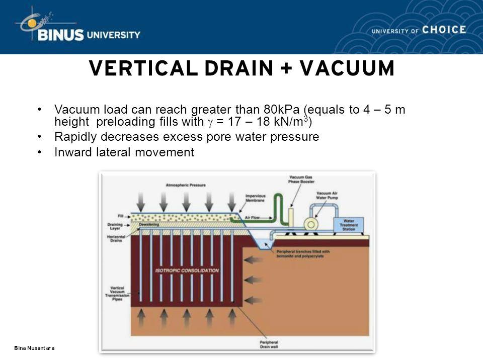 VERTICAL DRAIN + VACUUM