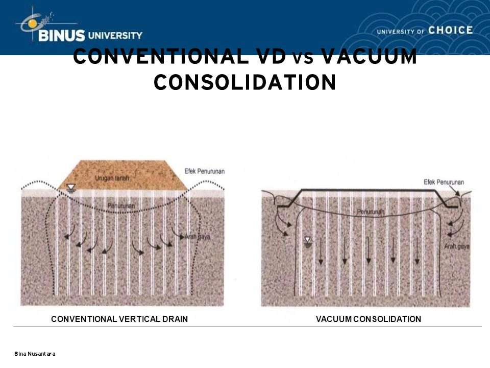 CONVENTIONAL VD VS VACUUM CONSOLIDATION