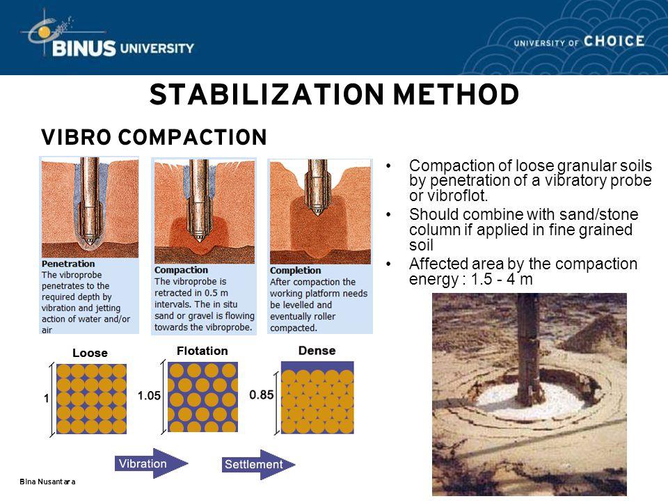STABILIZATION METHOD VIBRO COMPACTION