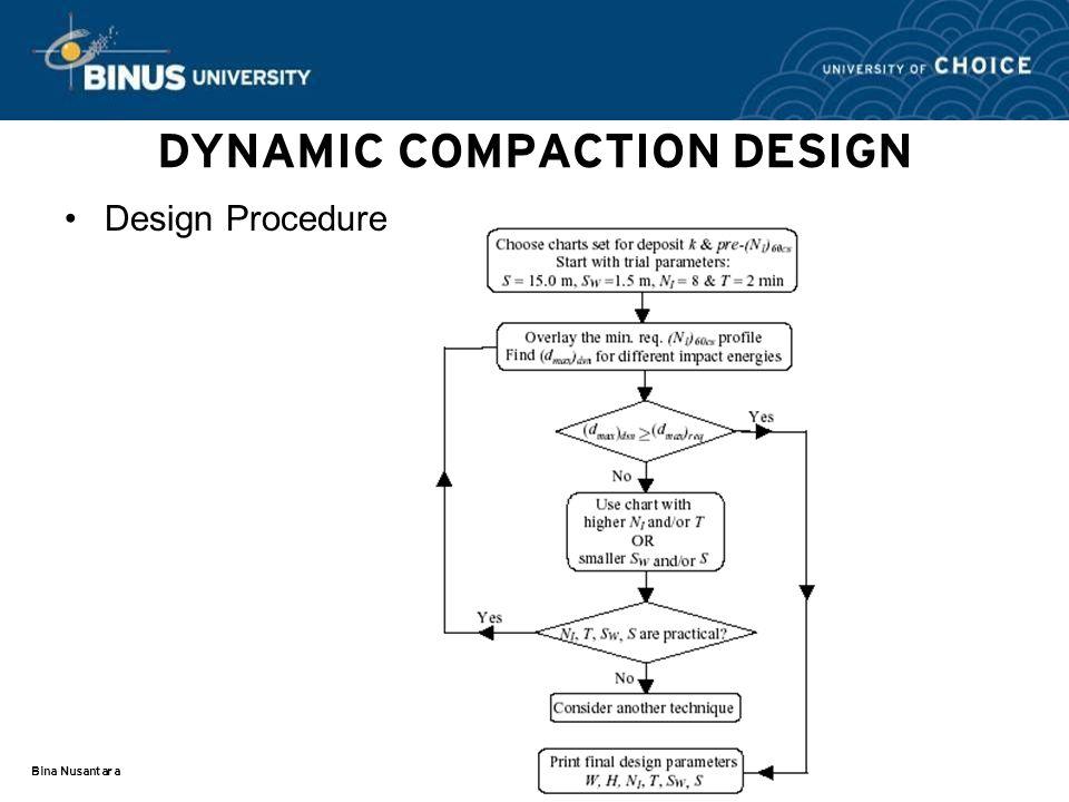 DYNAMIC COMPACTION DESIGN