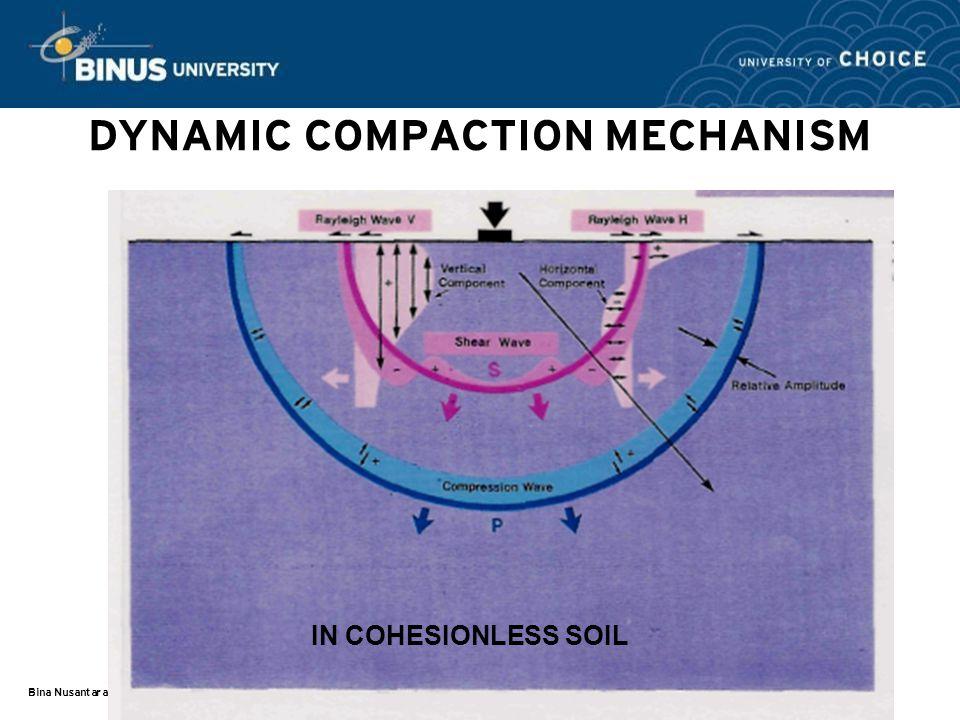DYNAMIC COMPACTION MECHANISM
