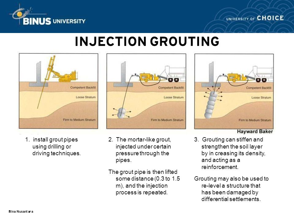 INJECTION GROUTING 1. install grout pipes using drilling or driving techniques.