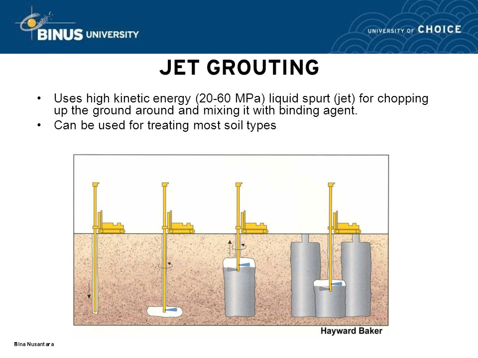 JET GROUTING Uses high kinetic energy (20-60 MPa) liquid spurt (jet) for chopping up the ground around and mixing it with binding agent.