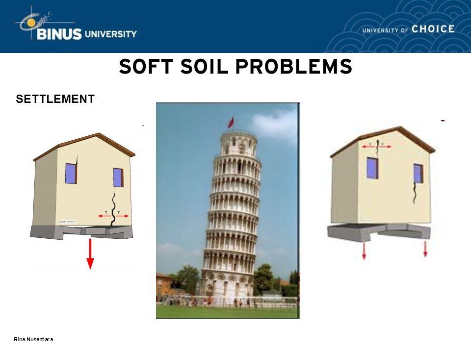 SOFT SOIL PROBLEMS SETTLEMENT Bina Nusantara