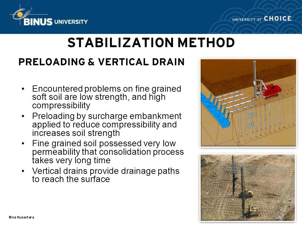 STABILIZATION METHOD PRELOADING & VERTICAL DRAIN