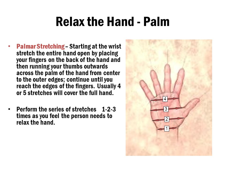 Relax the Hand - Palm