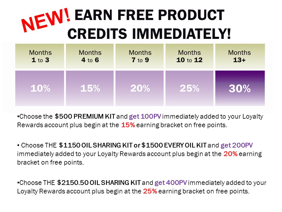 EARN FREE PRODUCT CREDITS IMMEDIATELY!