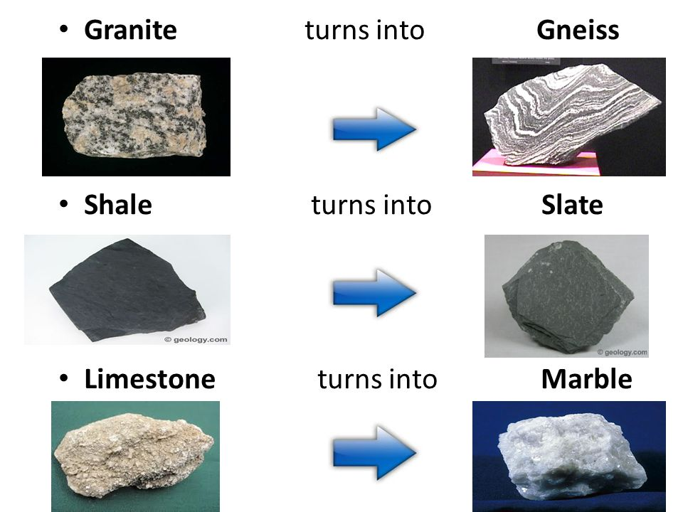 Granite turns into Gneiss