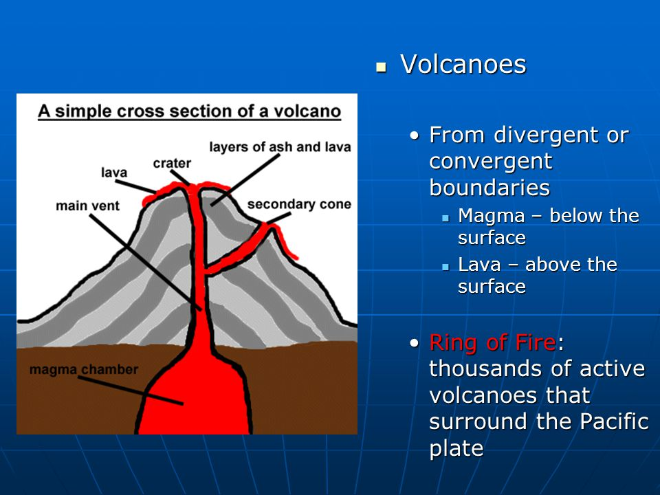 Volcanoes From divergent or convergent boundaries