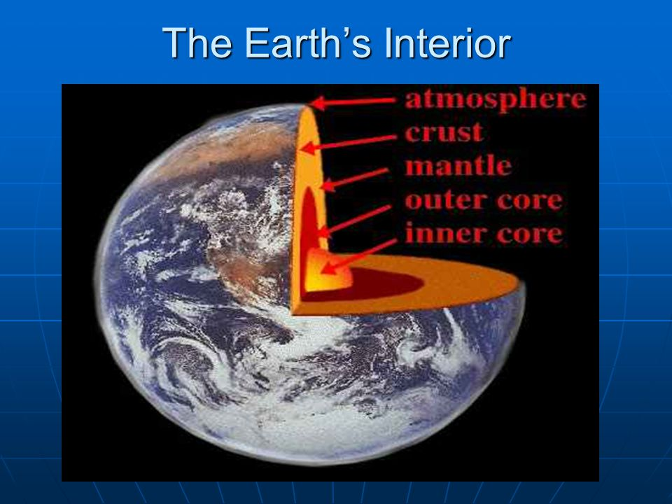 The Earth's Interior Core Inner Outer Mantle Crust
