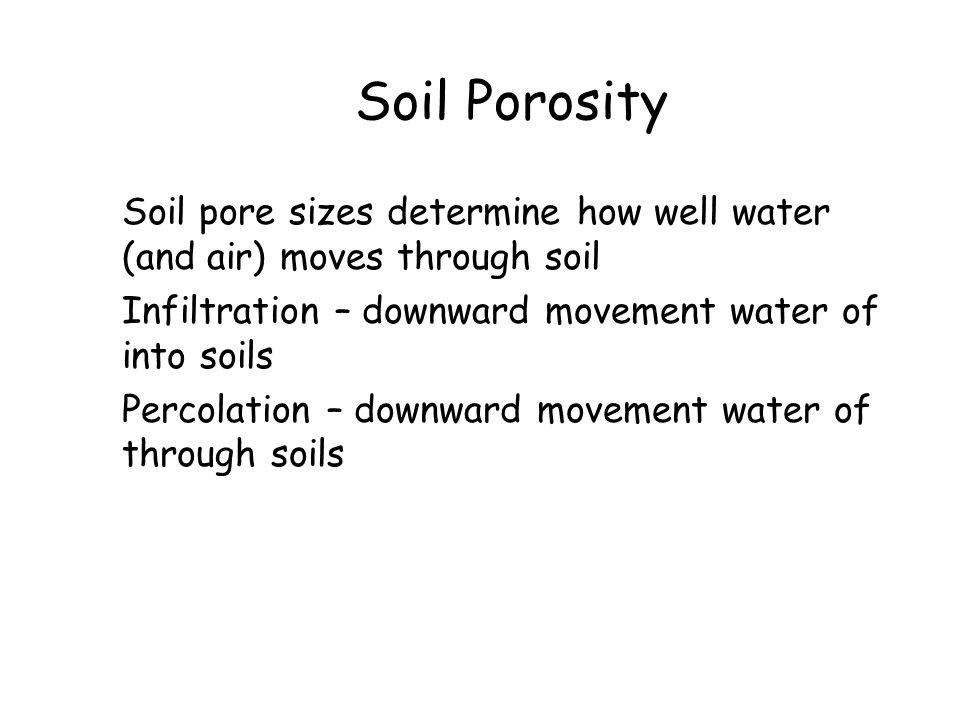 Soil Porosity