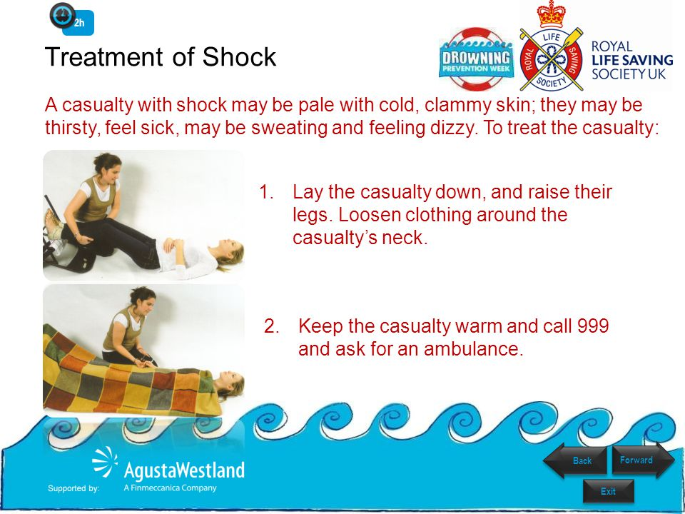 2h Treatment of Shock.