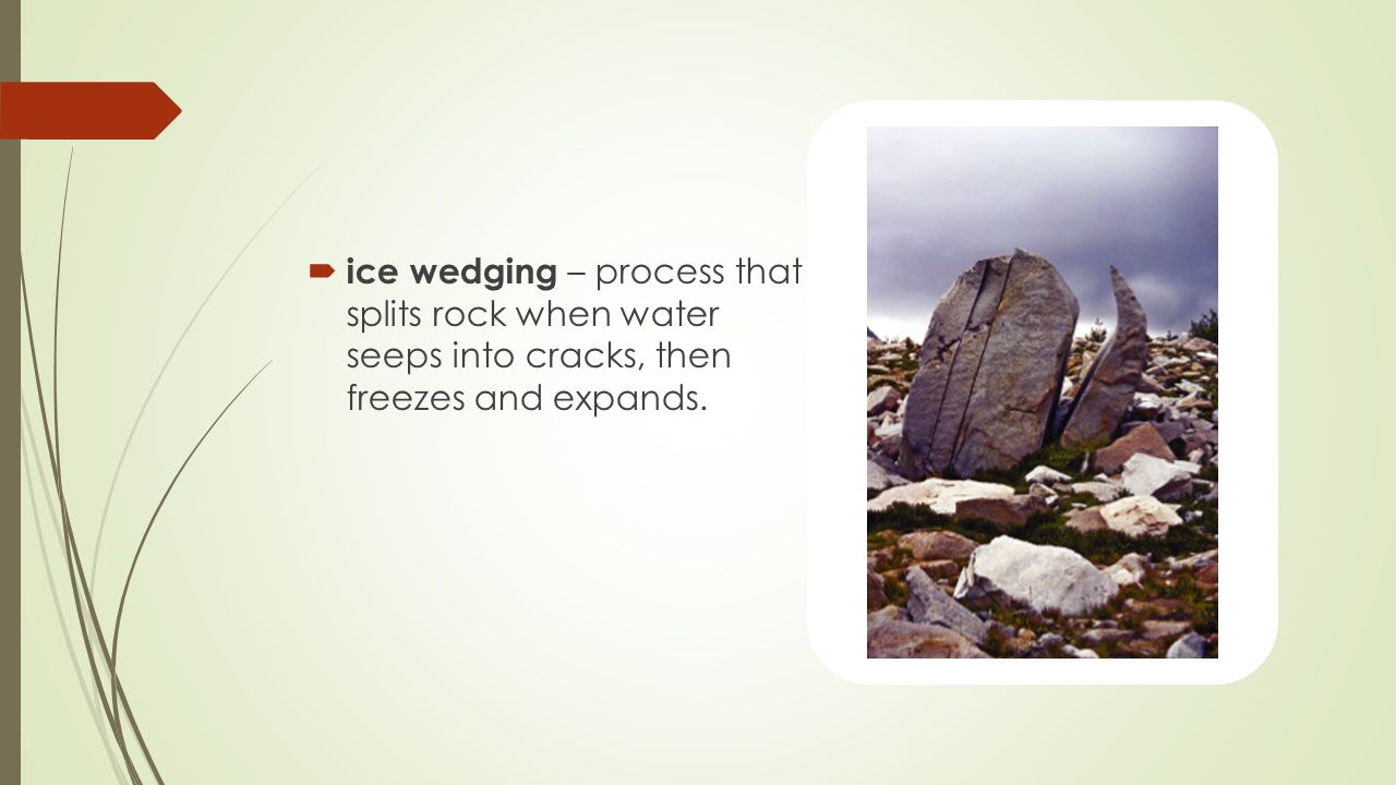 ice wedging – process that splits rock when water seeps into cracks, then freezes and expands.