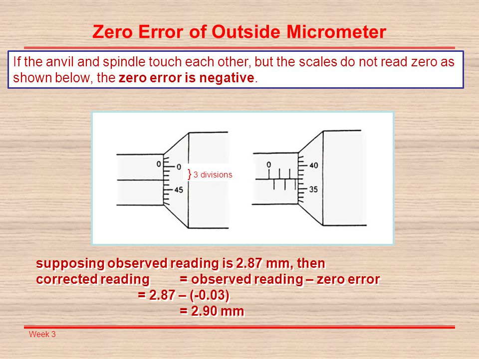 Zero Error of Outside Micrometer
