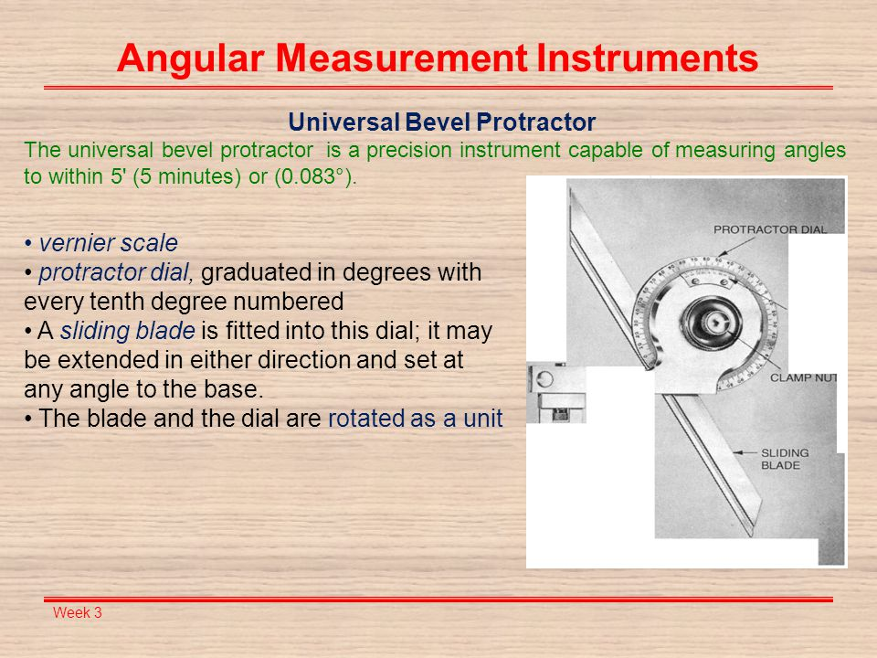 Angular Measurement Instruments