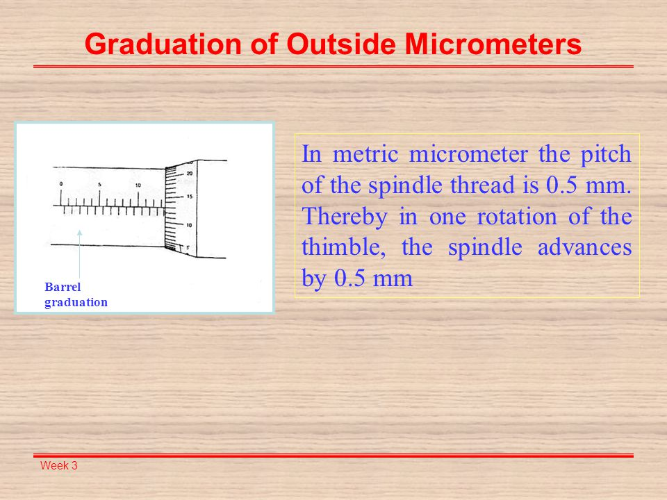 Graduation of Outside Micrometers