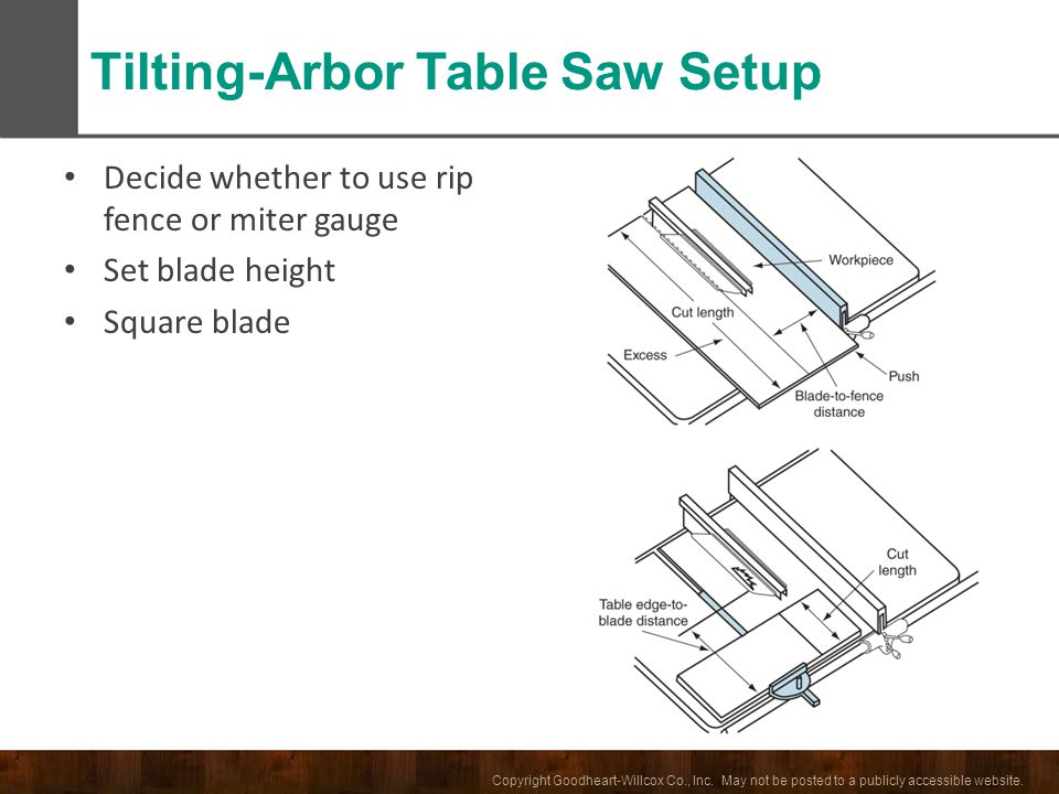 Tilting-Arbor Table Saw Setup