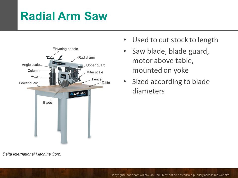 Radial Arm Saw Used to cut stock to length