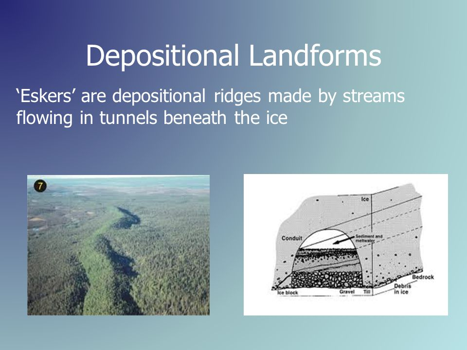 Depositional Landforms