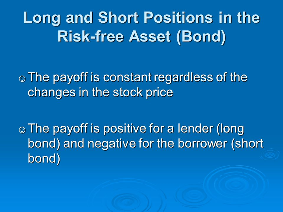 Long and Short Positions in the Risk-free Asset (Bond)