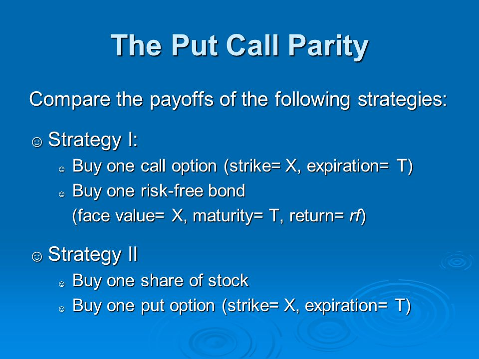 The Put Call Parity Compare the payoffs of the following strategies: