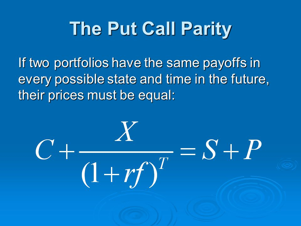 The Put Call Parity If two portfolios have the same payoffs in every possible state and time in the future, their prices must be equal: