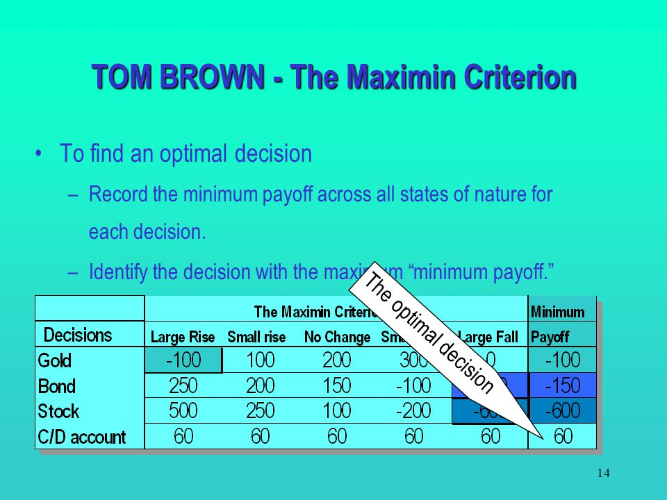 TOM BROWN - The Maximin Criterion