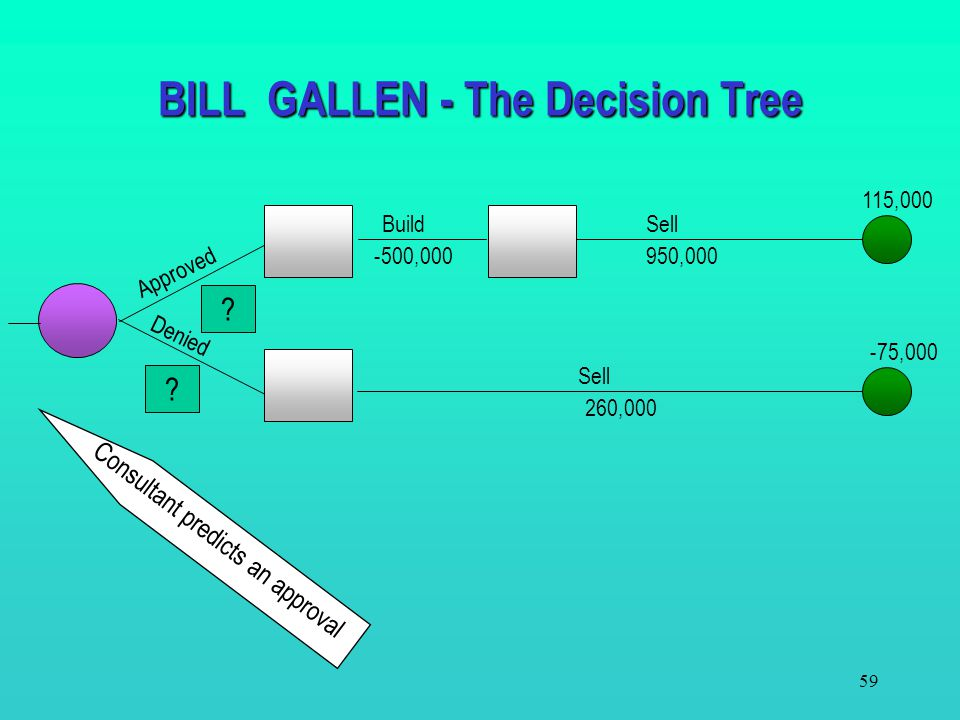 BILL GALLEN - The Decision Tree