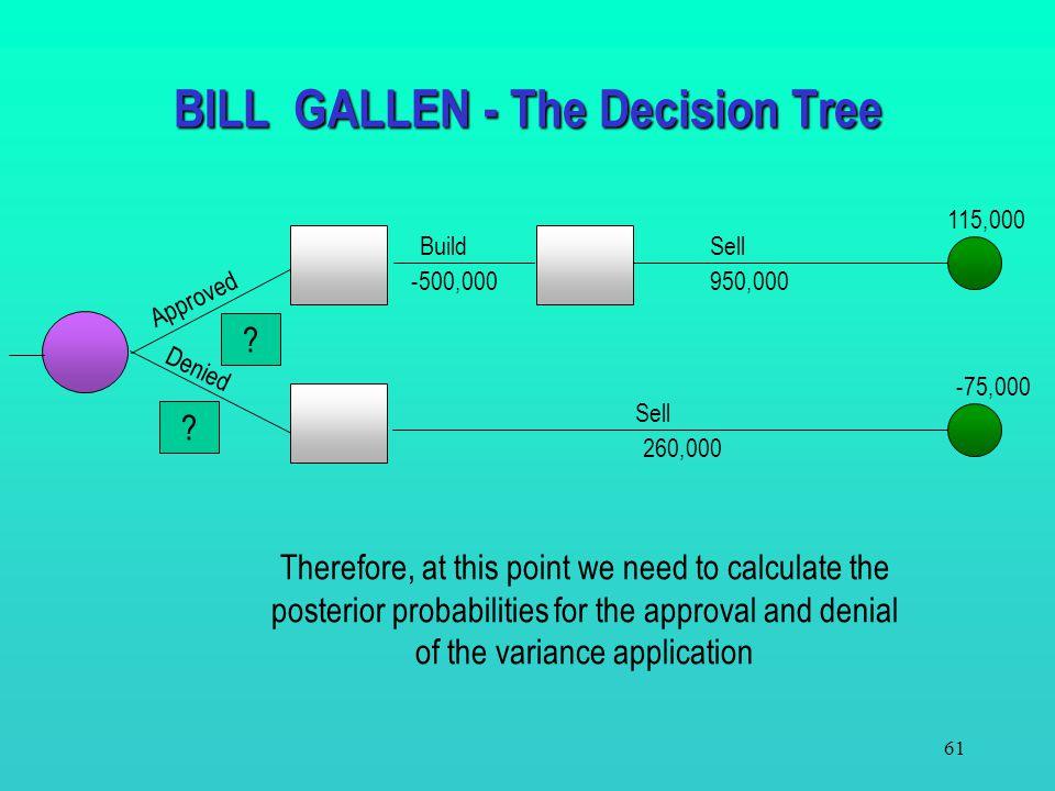 BILL GALLEN - The Decision Tree