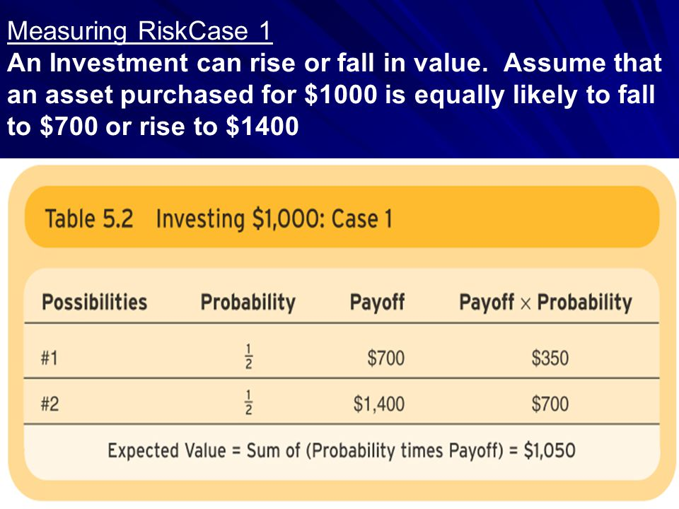 Measuring RiskCase 1 An Investment can rise or fall in value