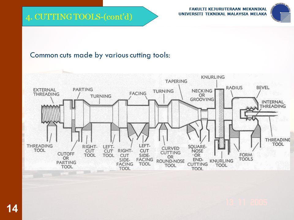 4. CUTTING TOOLS-(cont'd)