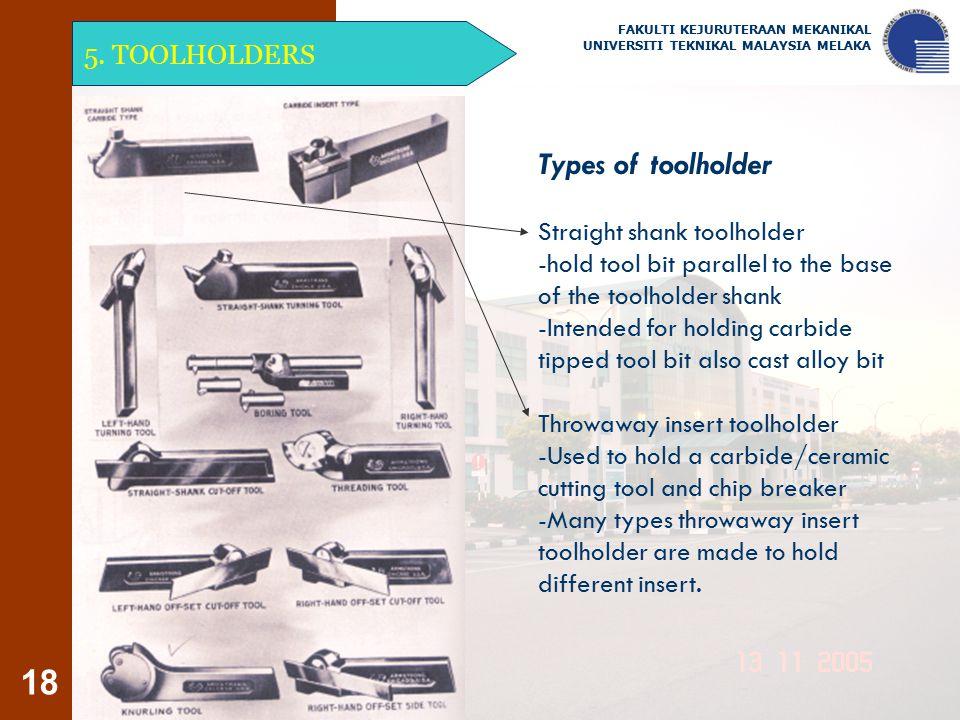 Types of toolholder 5. TOOLHOLDERS Straight shank toolholder