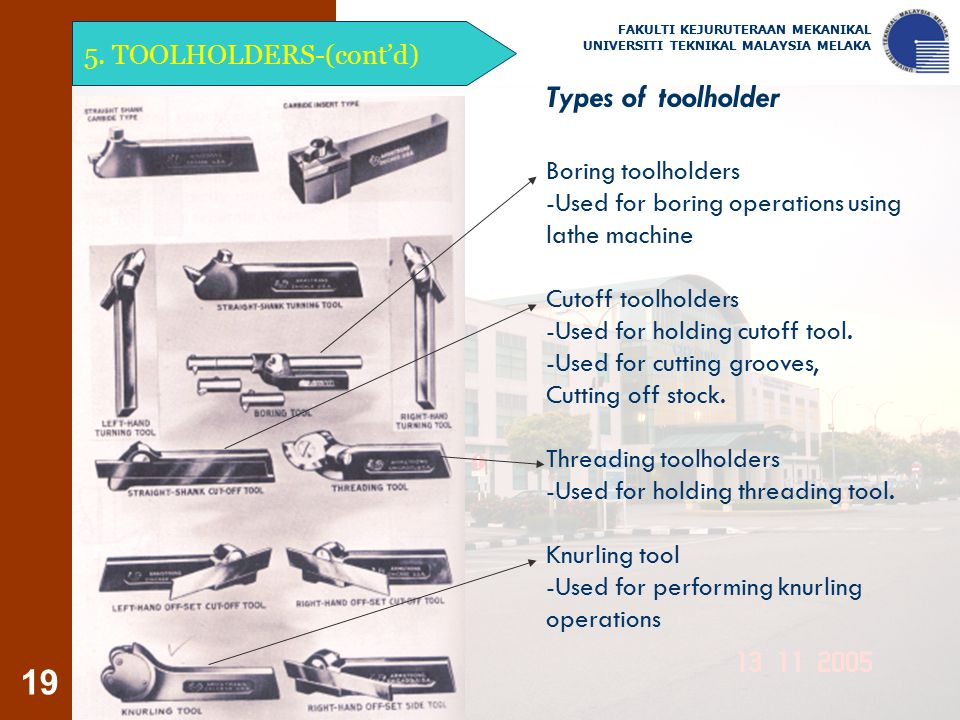 Types of toolholder 5. TOOLHOLDERS-(cont'd) Boring toolholders