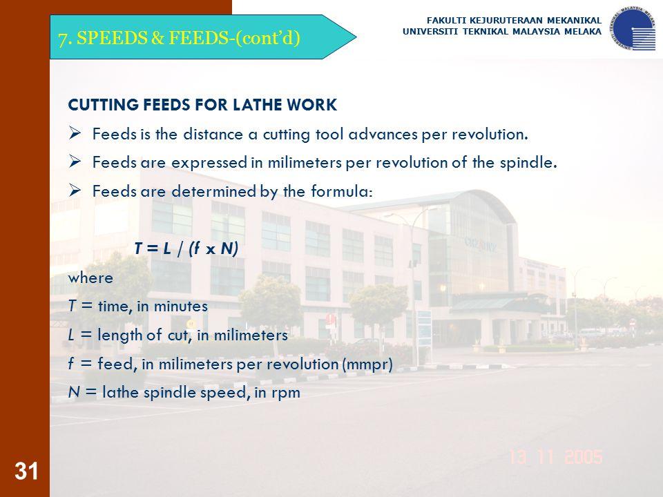 7. SPEEDS & FEEDS-(cont'd)