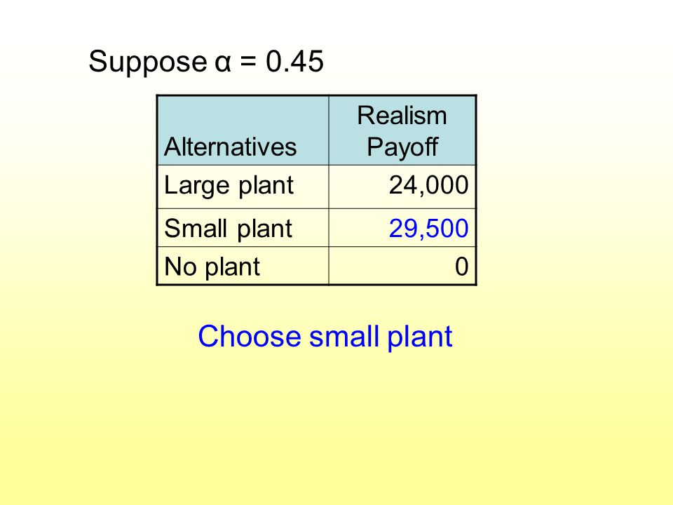 Suppose α = 0.45 Choose small plant Alternatives Realism Payoff