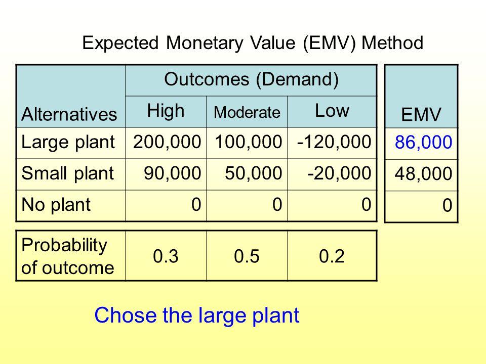 Chose the large plant Expected Monetary Value (EMV) Method
