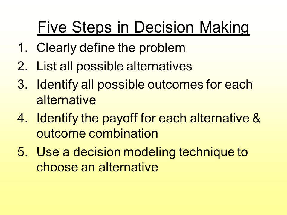 Five Steps in Decision Making