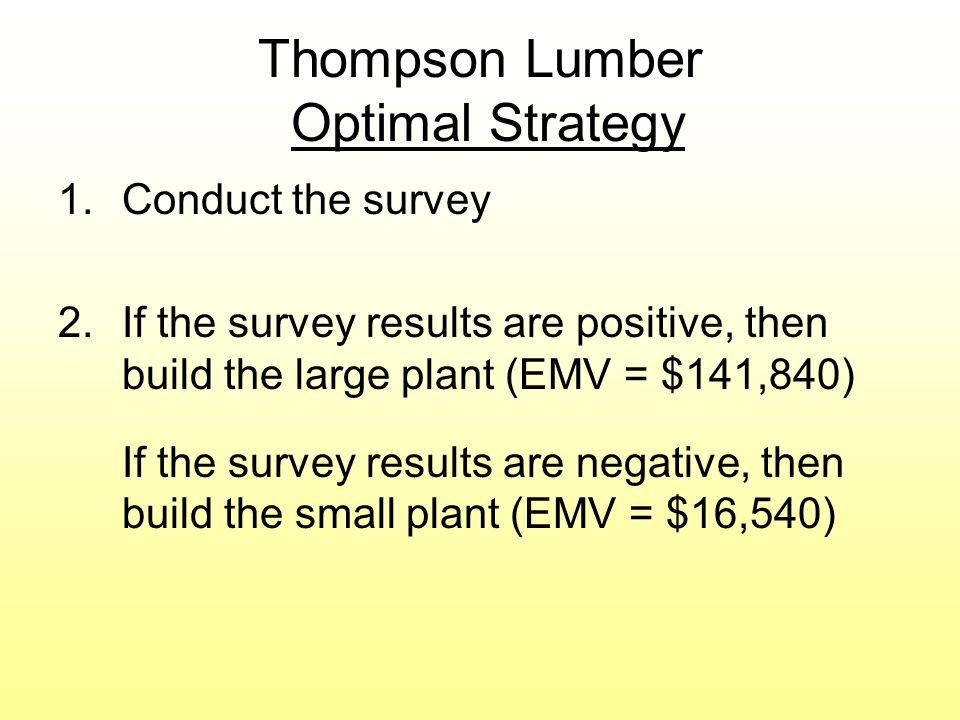 Thompson Lumber Optimal Strategy