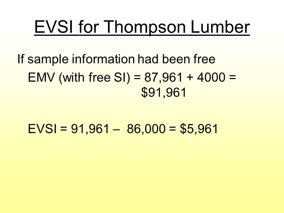 EVSI for Thompson Lumber