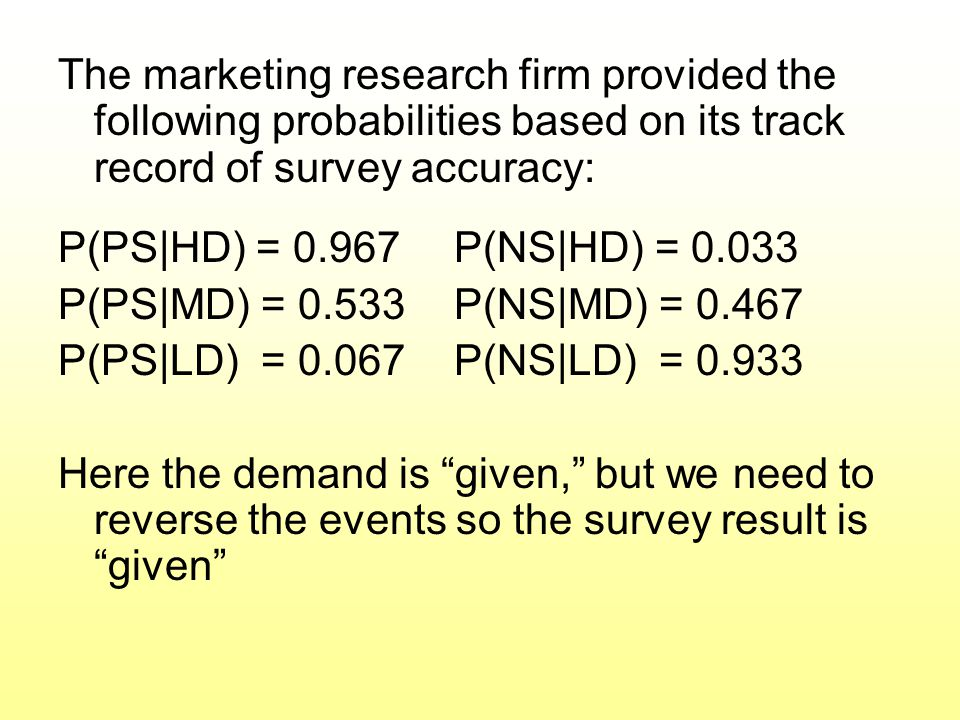 The marketing research firm provided the following probabilities based on its track record of survey accuracy: