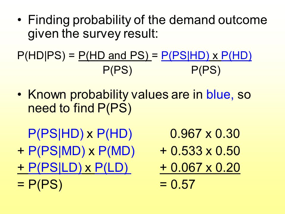 Finding probability of the demand outcome given the survey result: