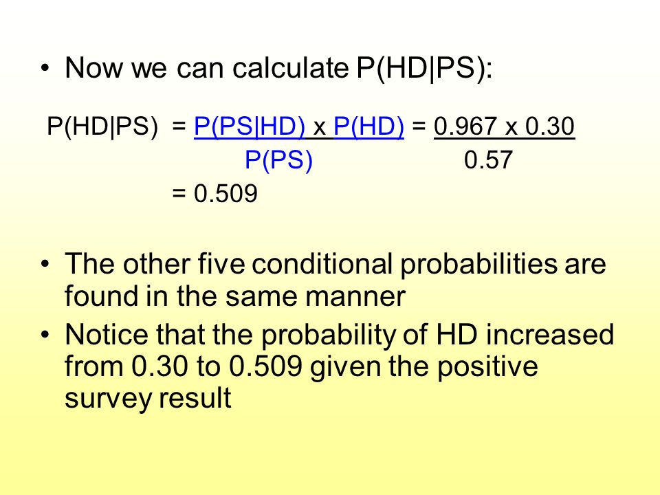 Now we can calculate P(HD|PS):
