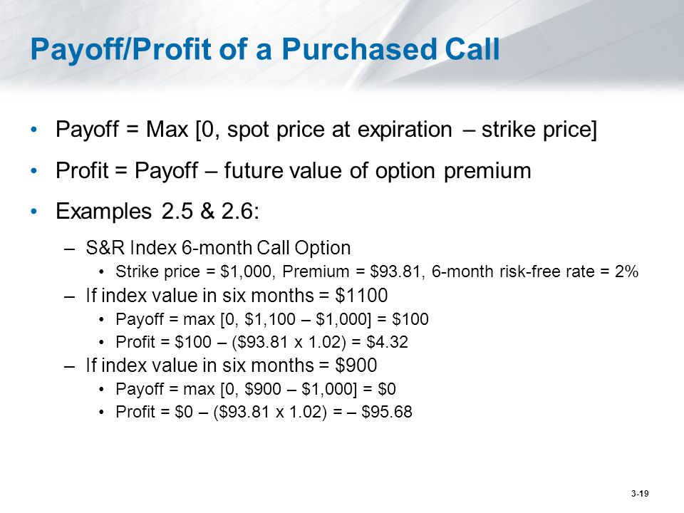 Payoff/Profit of a Purchased Call