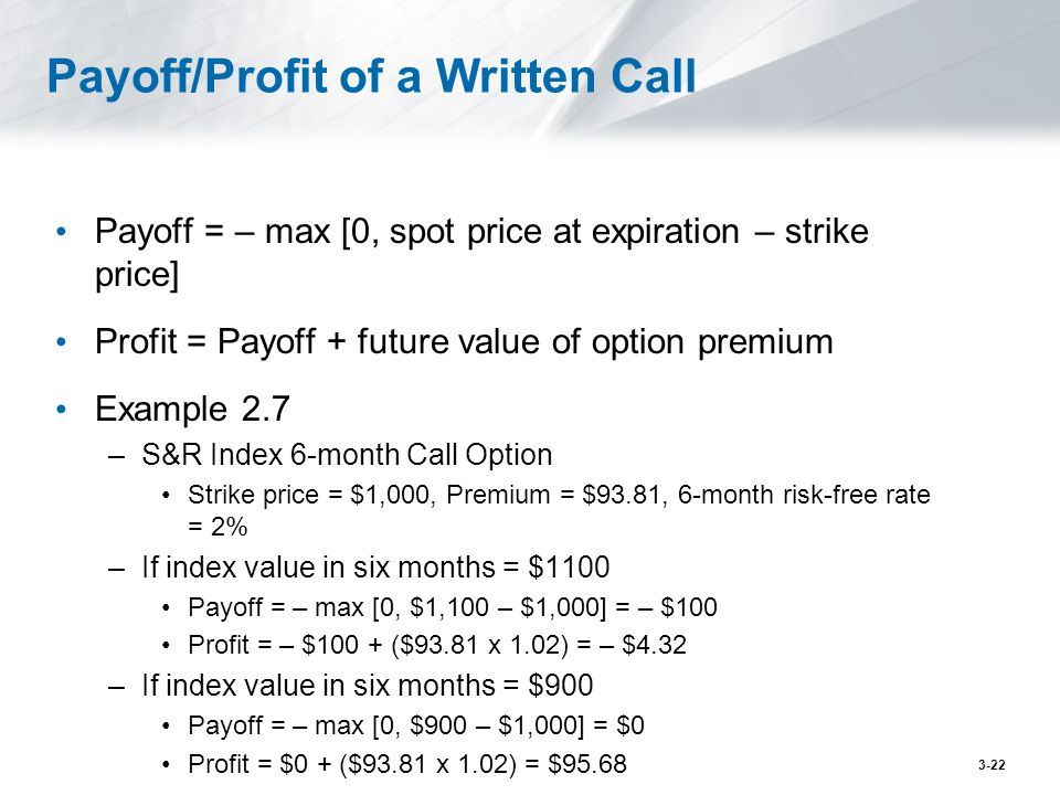 Payoff/Profit of a Written Call