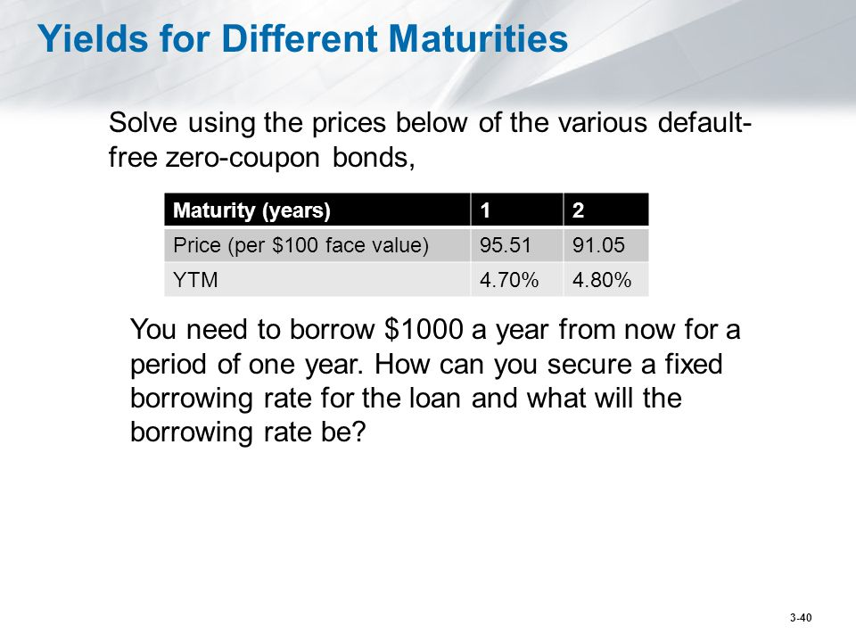 Yields for Different Maturities
